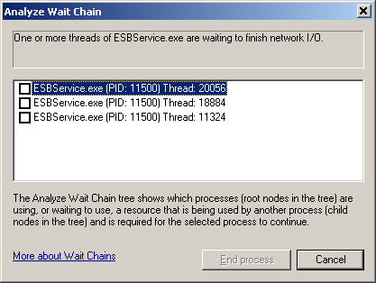 ESBService_Analyze_Wait_Chain_waiting_to_finish_network_IO